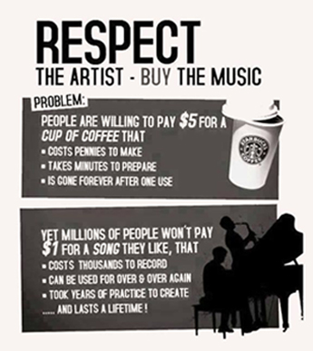Respect the Artist - Buy the Music